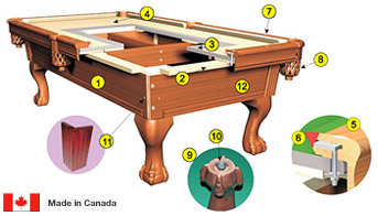 Brand New Pool Tables - Pool table base