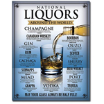 National Liquors Tin Sign