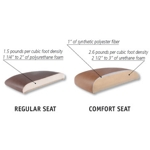 5985 - Comfort Seat Upgrade for Trica Stools