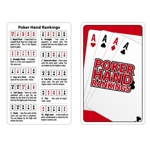 3859 - Poker Hand Rankings Card