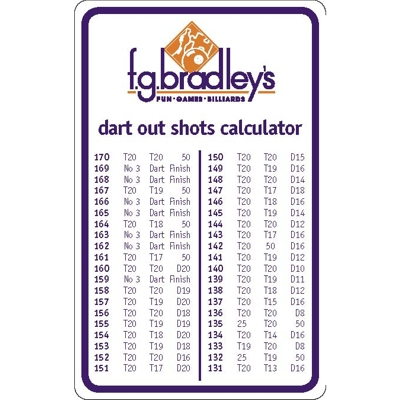 Printable Dart Double Out Chart 01 Print Finish ...